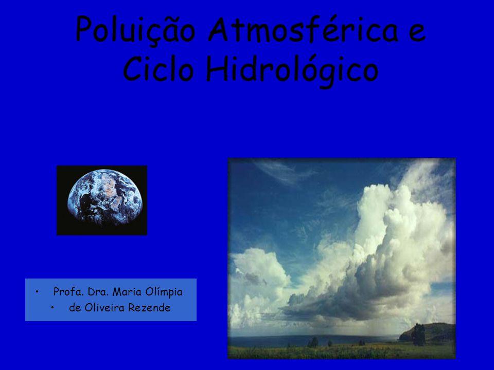 Poluição Atmosférica e Ciclo Hidrológico