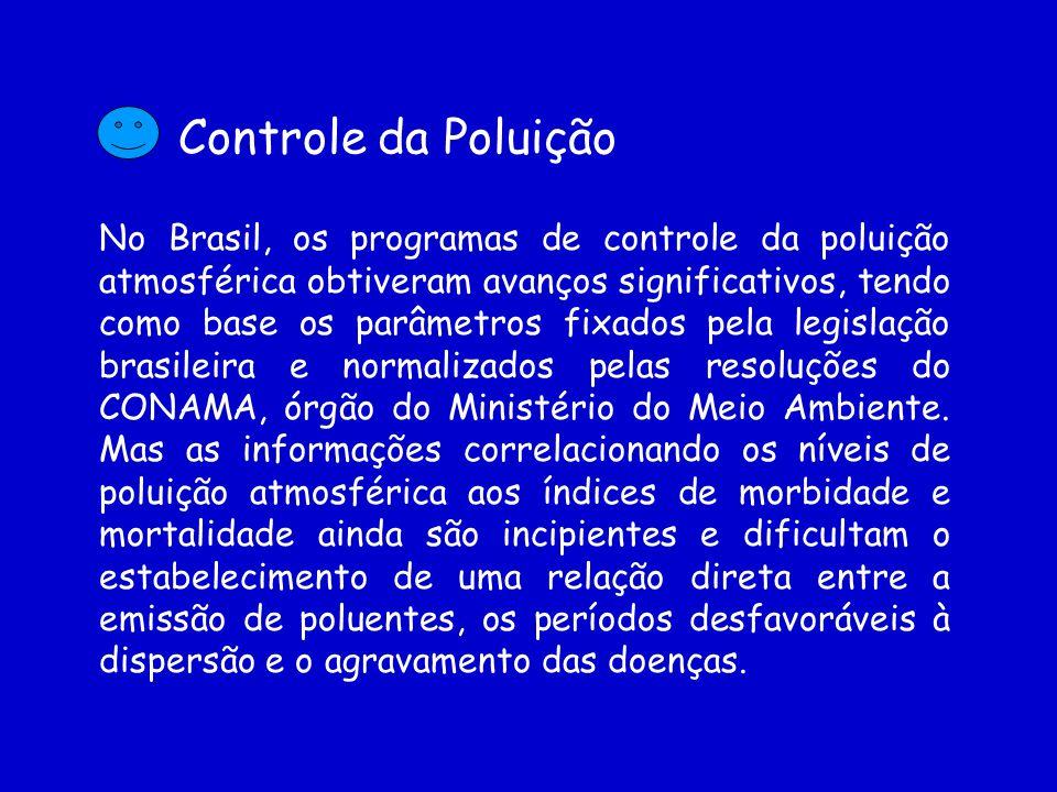 Controle da Poluição