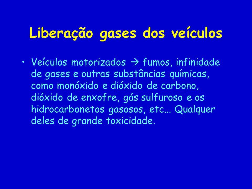 Liberação gases dos veículos
