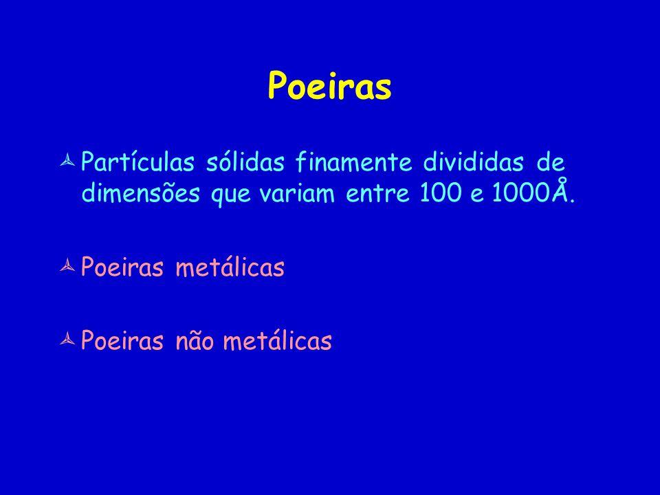 Poeiras Partículas sólidas finamente divididas de dimensões que variam entre 100 e 1000Å. Poeiras metálicas.