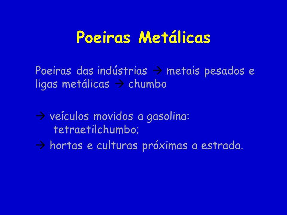 Poeiras Metálicas Poeiras das indústrias  metais pesados e ligas metálicas  chumbo.  veículos movidos a gasolina: tetraetilchumbo;