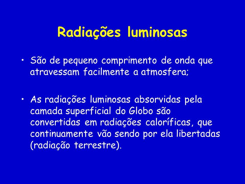 Radiações luminosas São de pequeno comprimento de onda que atravessam facilmente a atmosfera;