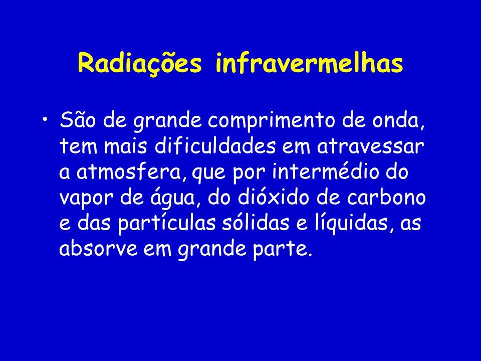 Radiações infravermelhas