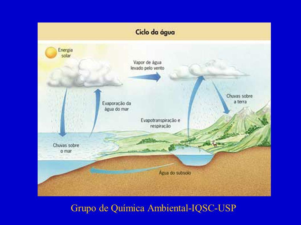 Grupo de Química Ambiental-IQSC-USP