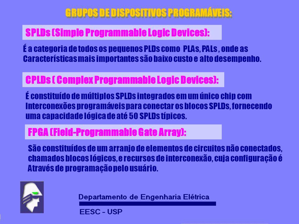 GRUPOS DE DISPOSITIVOS PROGRAMÁVEIS: