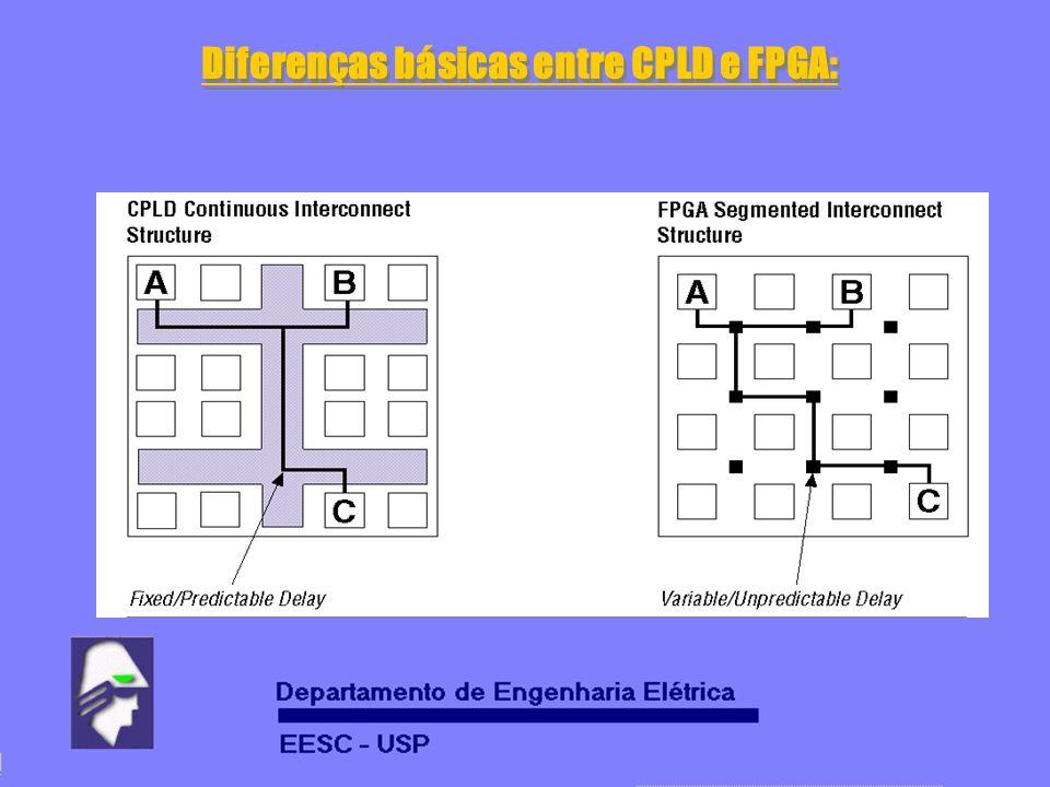 Diferenças básicas entre CPLD e FPGA: