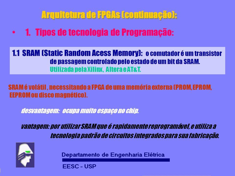 Arquitetura de FPGAs (continuação):