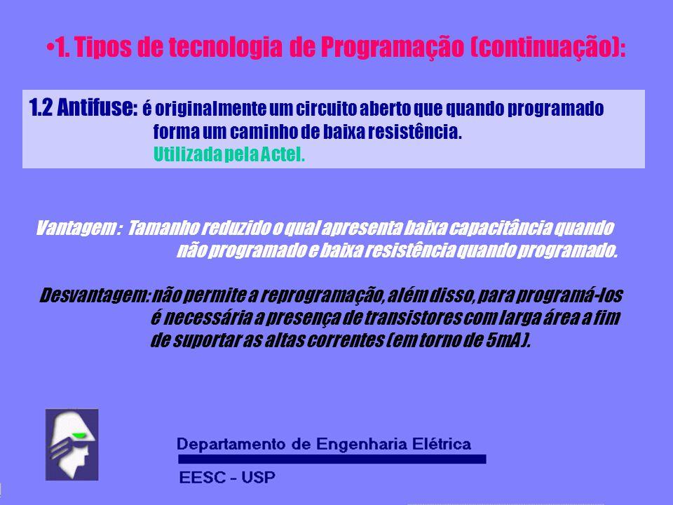 1. Tipos de tecnologia de Programação (continuação):