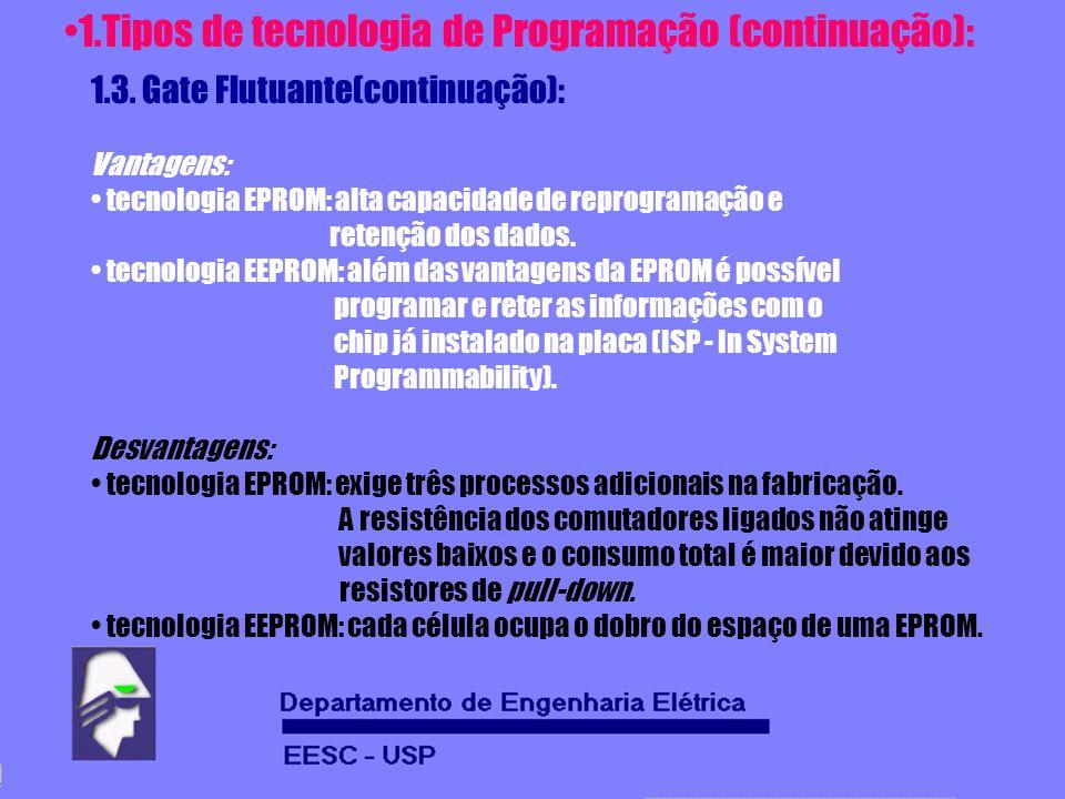 1.Tipos de tecnologia de Programação (continuação):