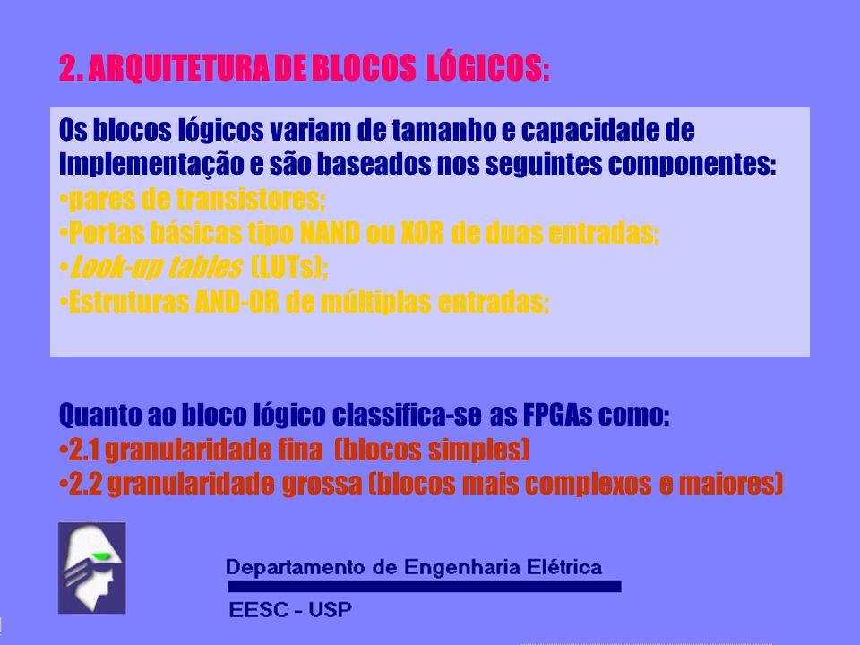 2. ARQUITETURA DE BLOCOS LÓGICOS: