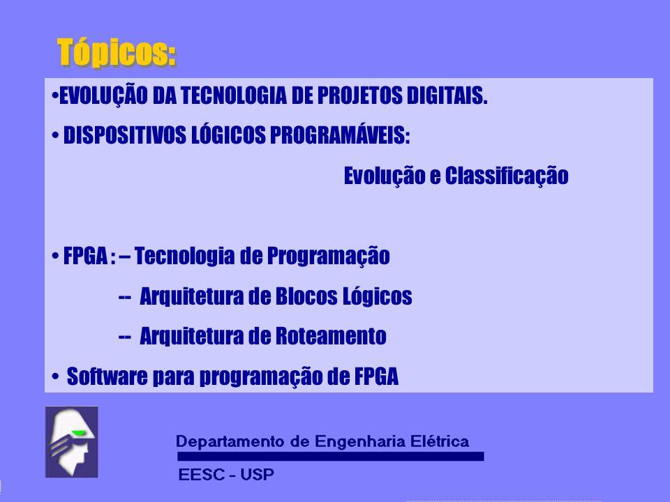 Tópicos: EVOLUÇÃO DA TECNOLOGIA DE PROJETOS DIGITAIS.