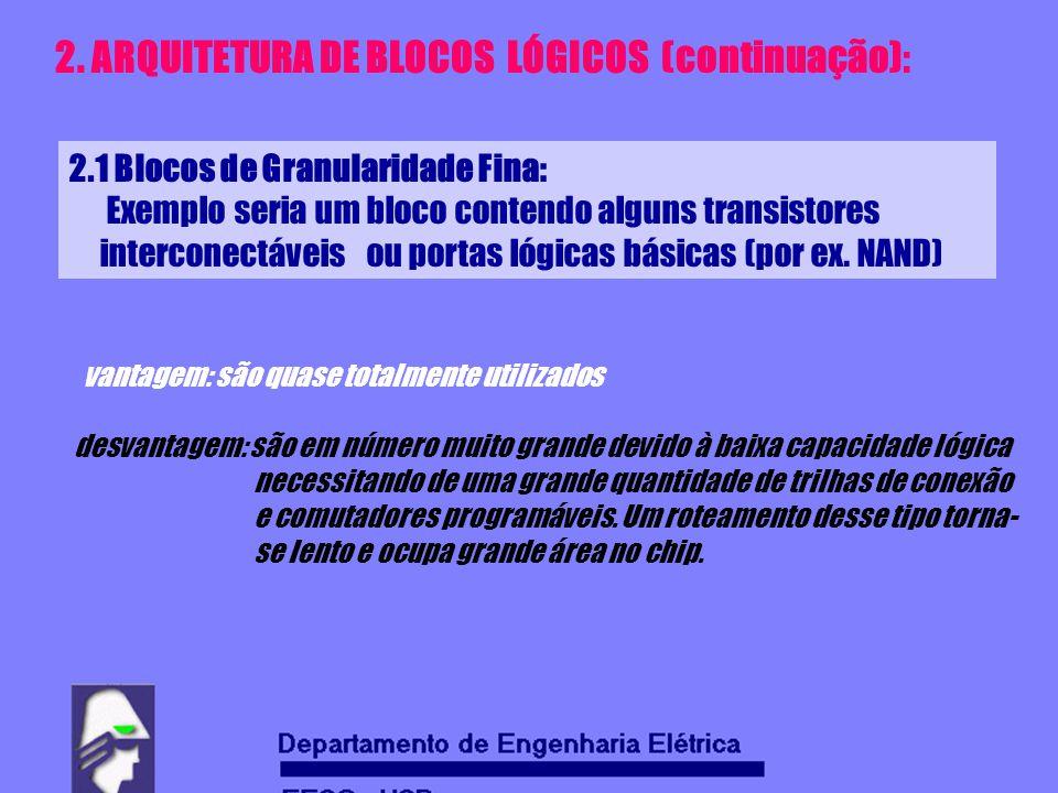 2. ARQUITETURA DE BLOCOS LÓGICOS (continuação):