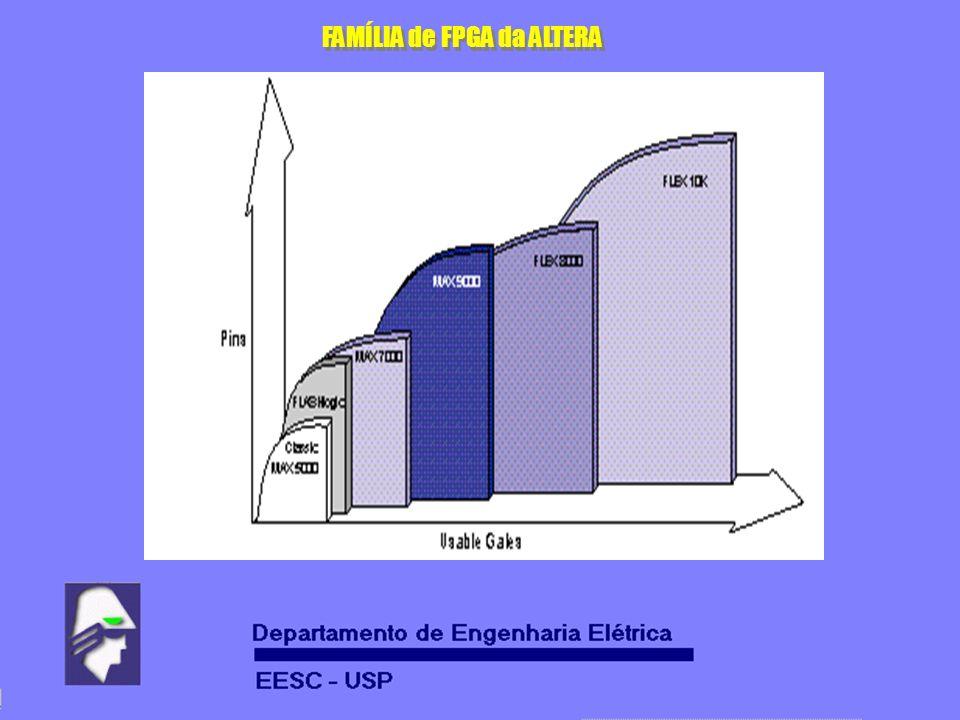 FAMÍLIA de FPGA da ALTERA
