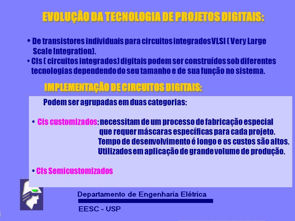EVOLUÇÂO DA TECNOLOGIA DE PROJETOS DIGITAIS: