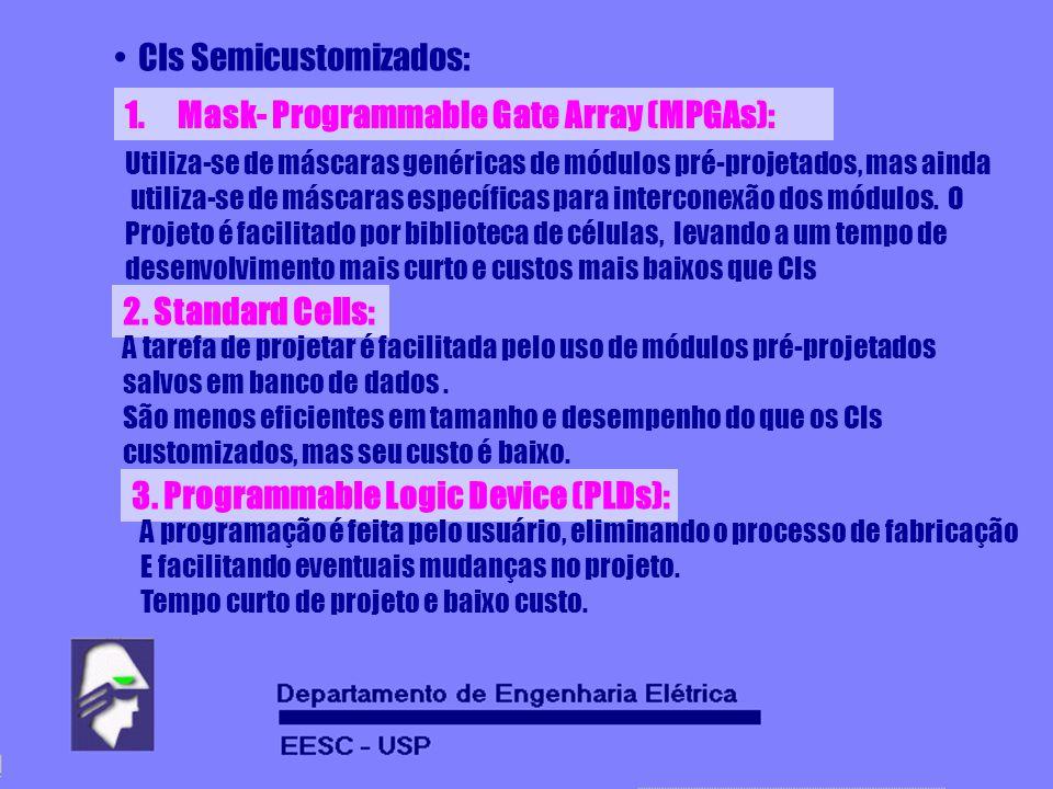 CIs Semicustomizados: