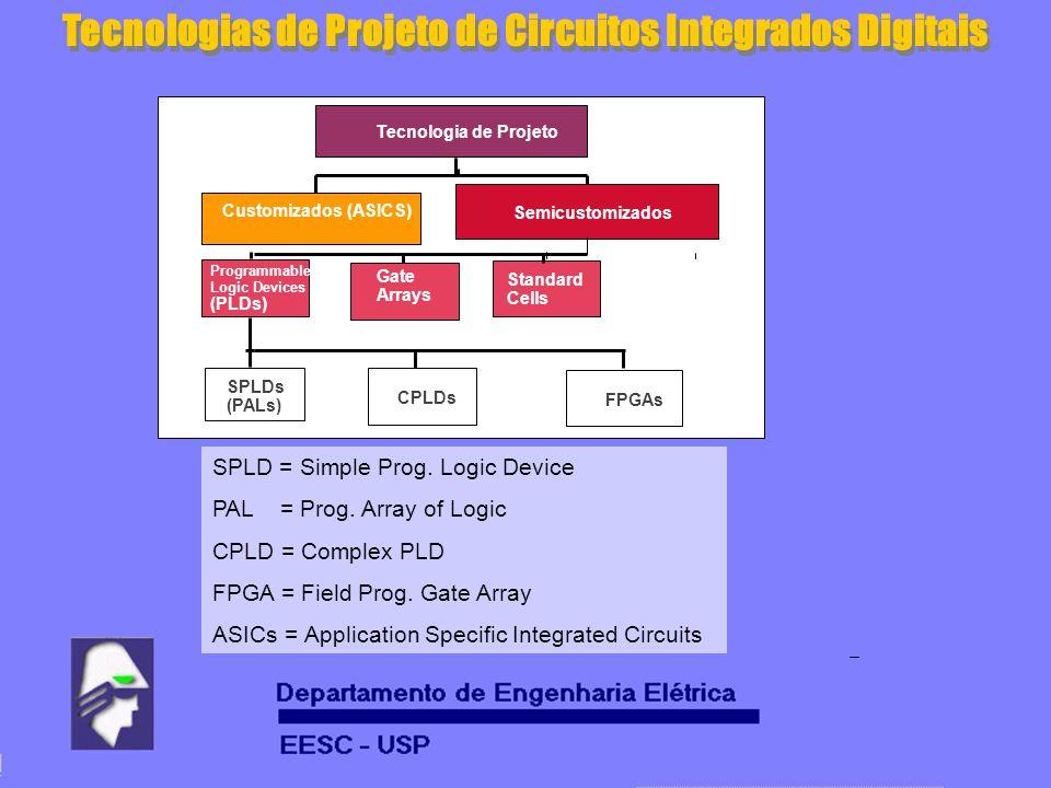 Tecnologias de Projeto de Circuitos Integrados Digitais