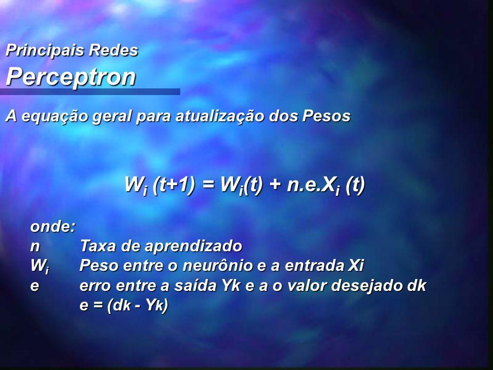 Wi (t+1) = Wi(t) + n.e.Xi (t)