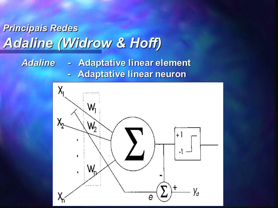 Adaline (Widrow & Hoff)