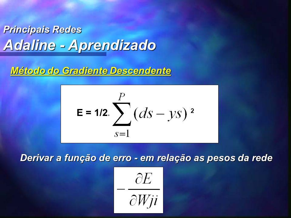 Adaline - Aprendizado Principais Redes Método do Gradiente Descendente