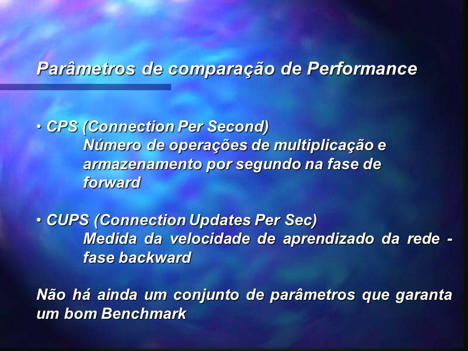 Parâmetros de comparação de Performance