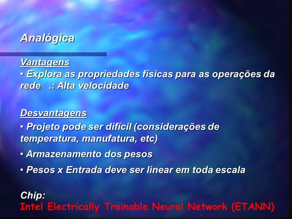 Analógica Vantagens. Explora as propriedades físicas para as operações da rede .: Alta velocidade.