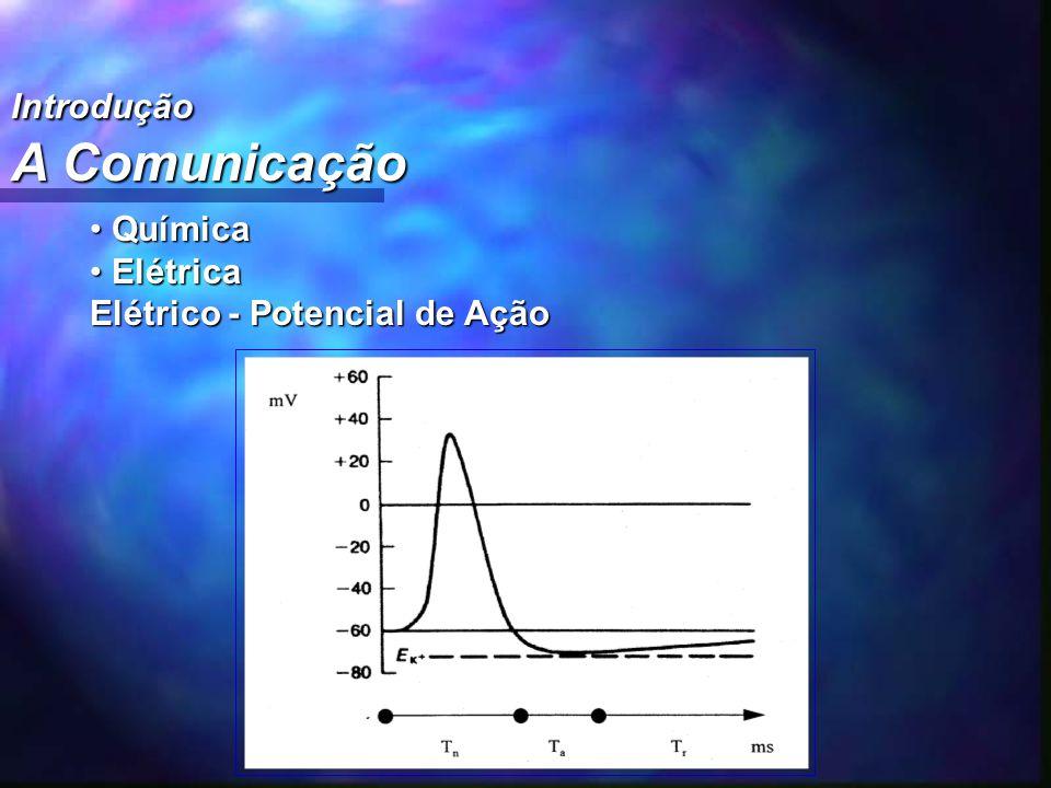 Introdução A Comunicação Química Elétrica Elétrico - Potencial de Ação