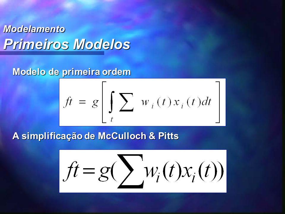 Primeiros Modelos Modelamento Modelo de primeira ordem