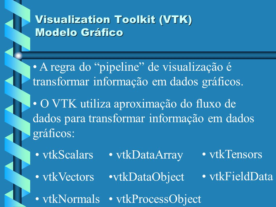 Visualization Toolkit (VTK) Modelo Gráfico