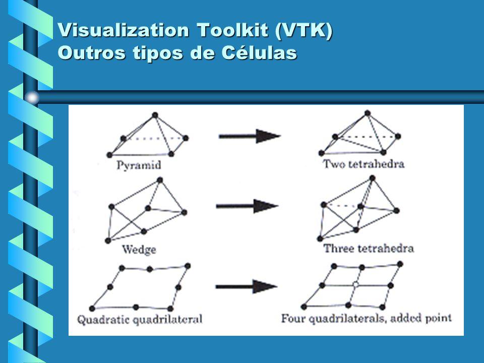 Visualization Toolkit (VTK) Outros tipos de Células