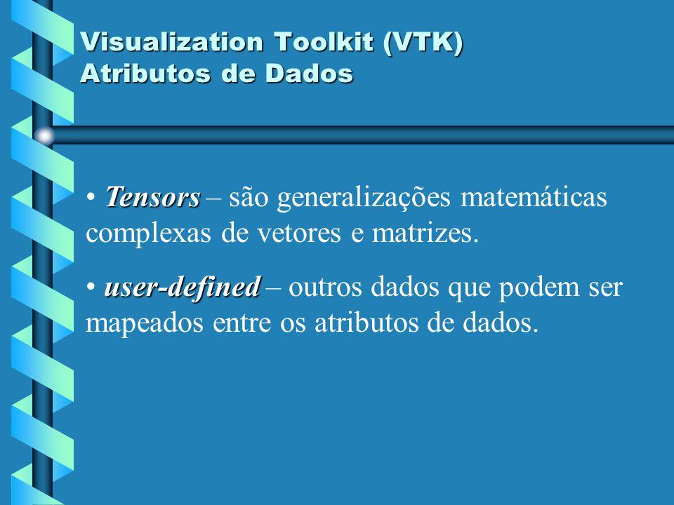 Visualization Toolkit (VTK) Atributos de Dados