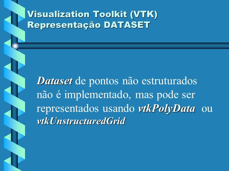 Visualization Toolkit (VTK) Representação DATASET