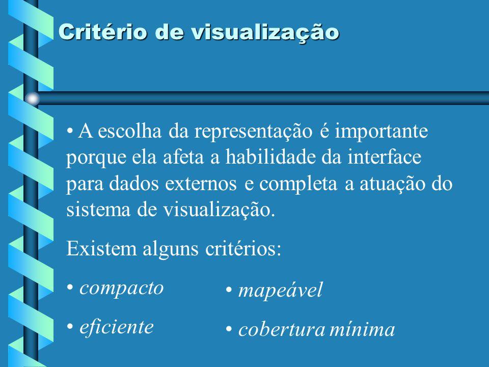 Critério de visualização