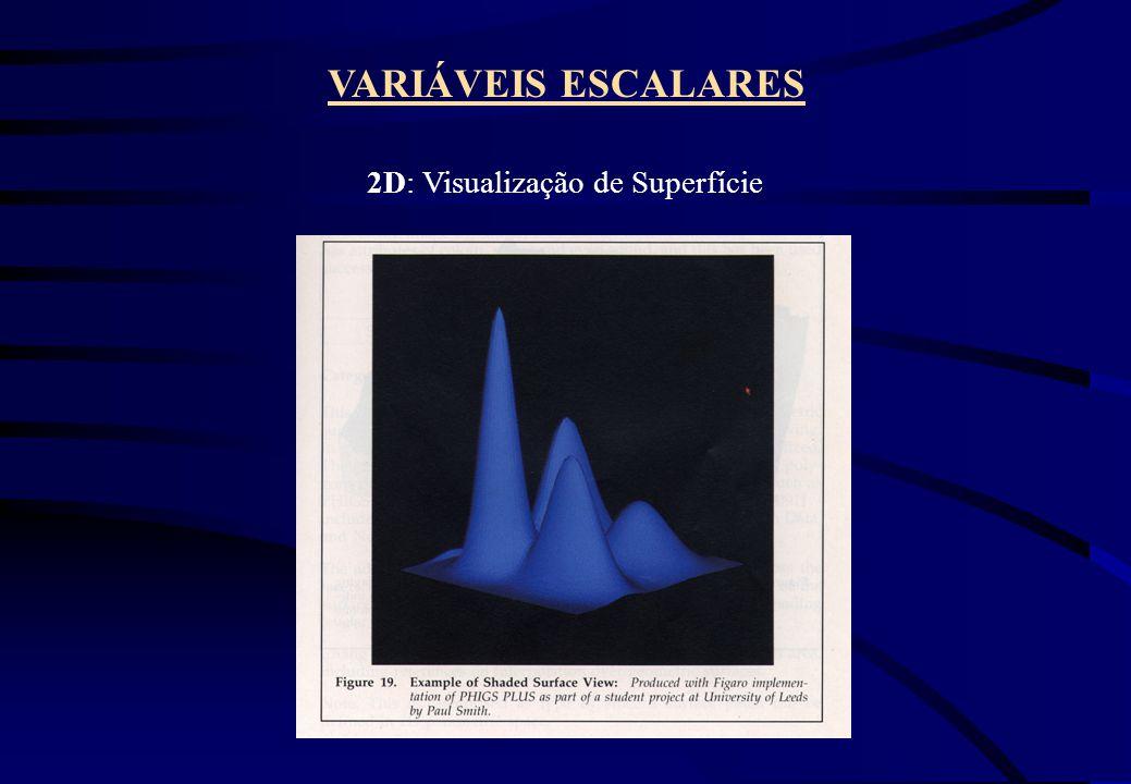 VARIÁVEIS ESCALARES 2D: Visualização de Superfície