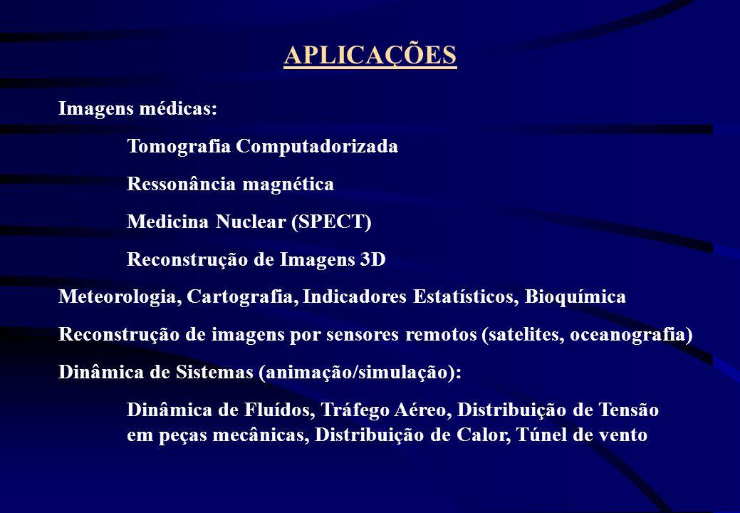 APLICAÇÕES Imagens médicas: Tomografia Computadorizada