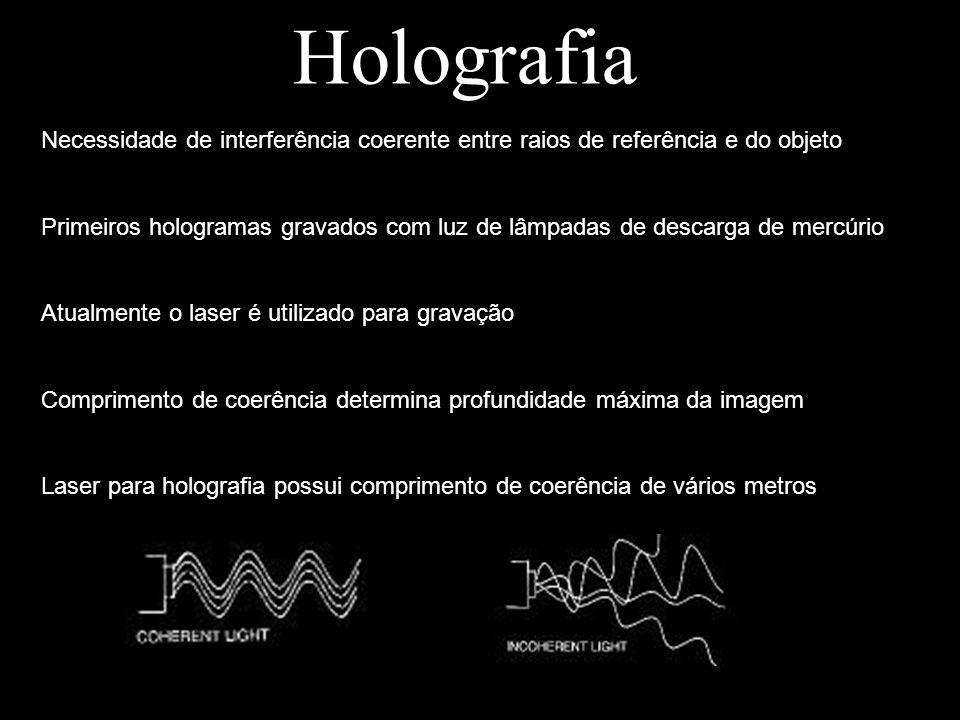 Holografia Necessidade de interferência coerente entre raios de referência e do objeto.