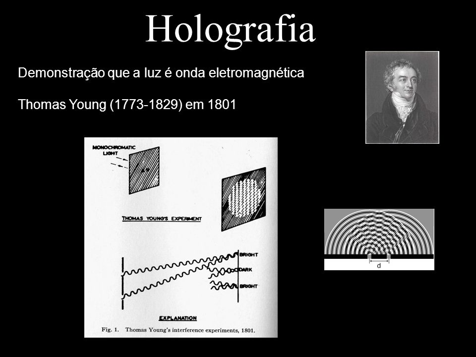 Holografia Demonstração que a luz é onda eletromagnética