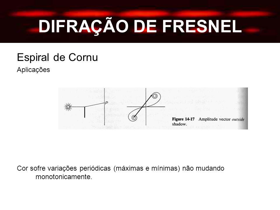 DIFRAÇÃO DE FRESNEL Espiral de Cornu Aplicações