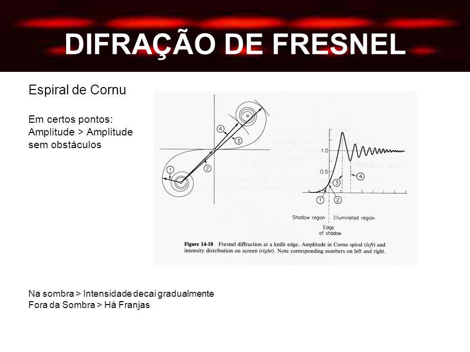 DIFRAÇÃO DE FRESNEL Espiral de Cornu Em certos pontos: