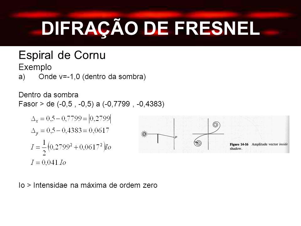 DIFRAÇÃO DE FRESNEL Espiral de Cornu Exemplo