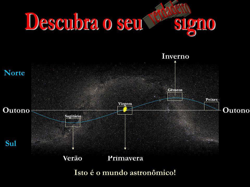 Isto é o mundo astronômico!