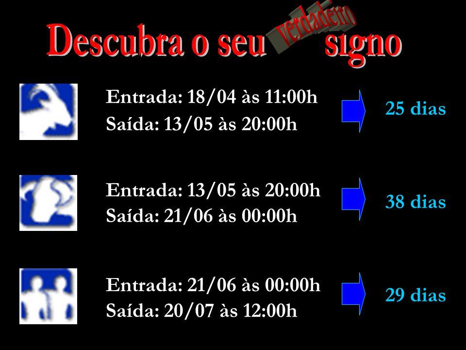 Descubra o seu signo verdadeiro Entrada: 18/04 às 11:00h 25 dias