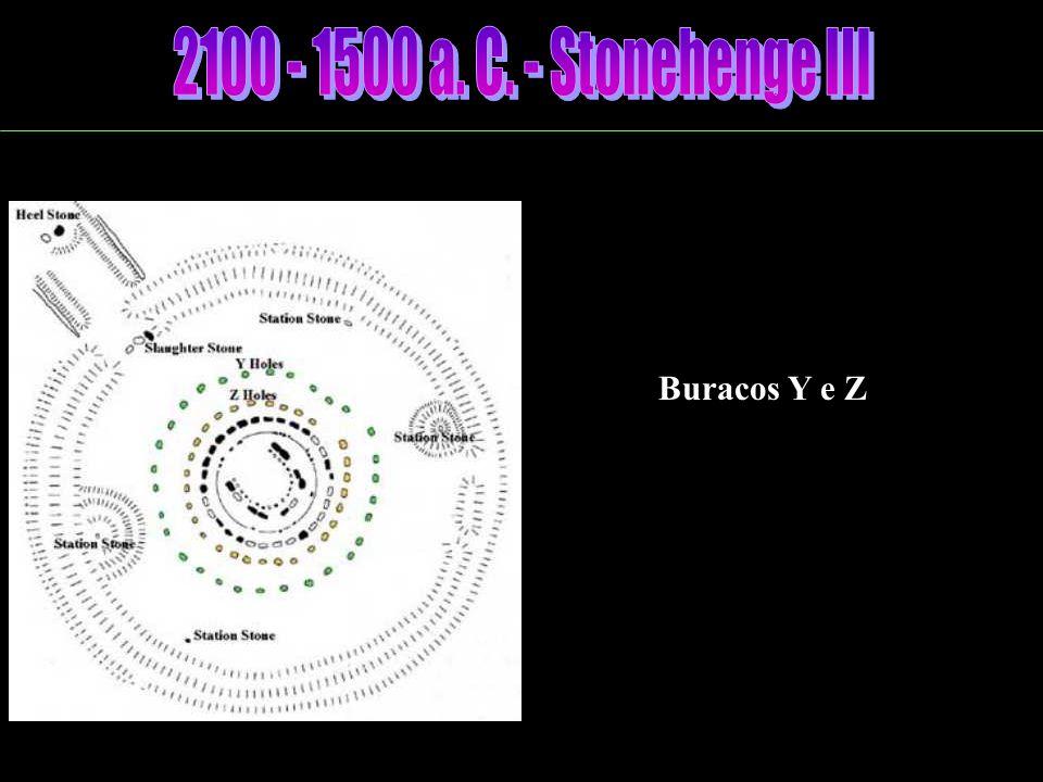 2100 - 1500 a. C. - Stonehenge III Buracos Y e Z