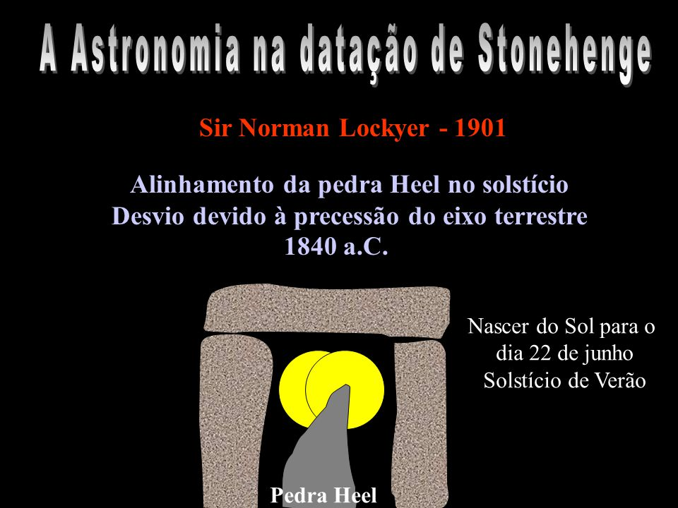 A Astronomia na datação de Stonehenge