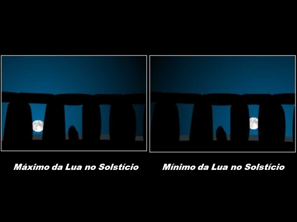 Máximo da Lua no Solstício