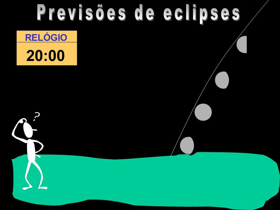 Previsões de eclipses RELÓGIO 20:00