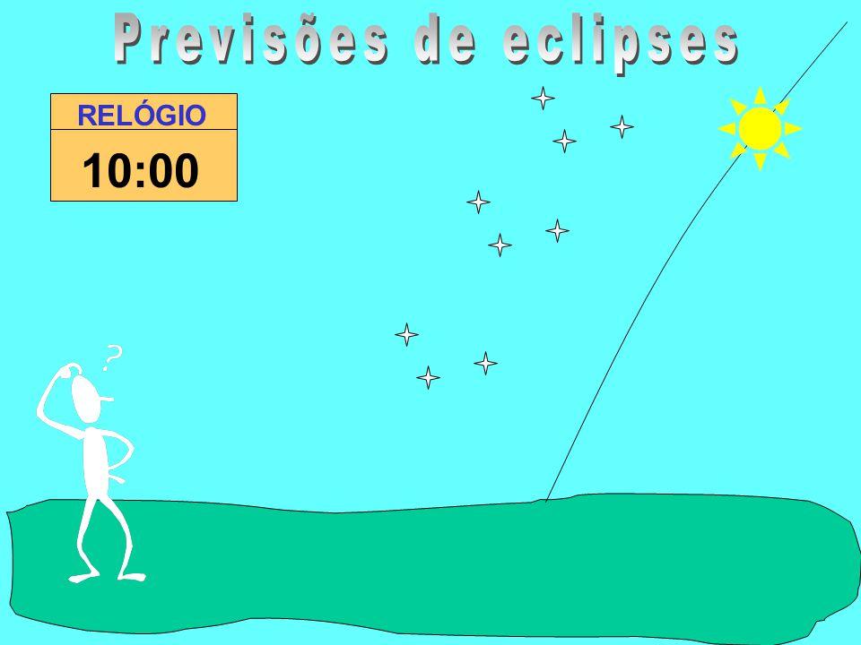 Previsões de eclipses RELÓGIO 10:00