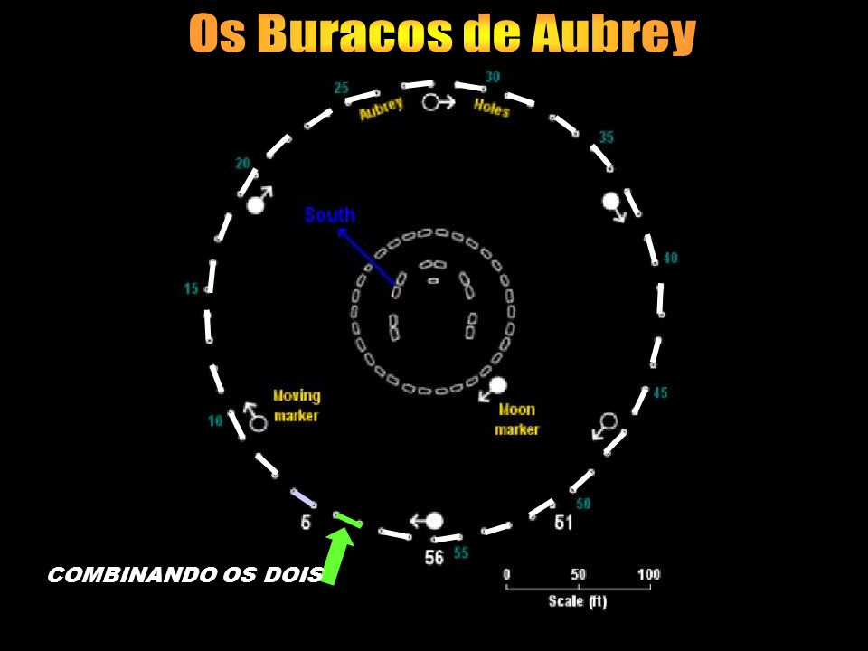 Os Buracos de Aubrey COMBINANDO OS DOIS