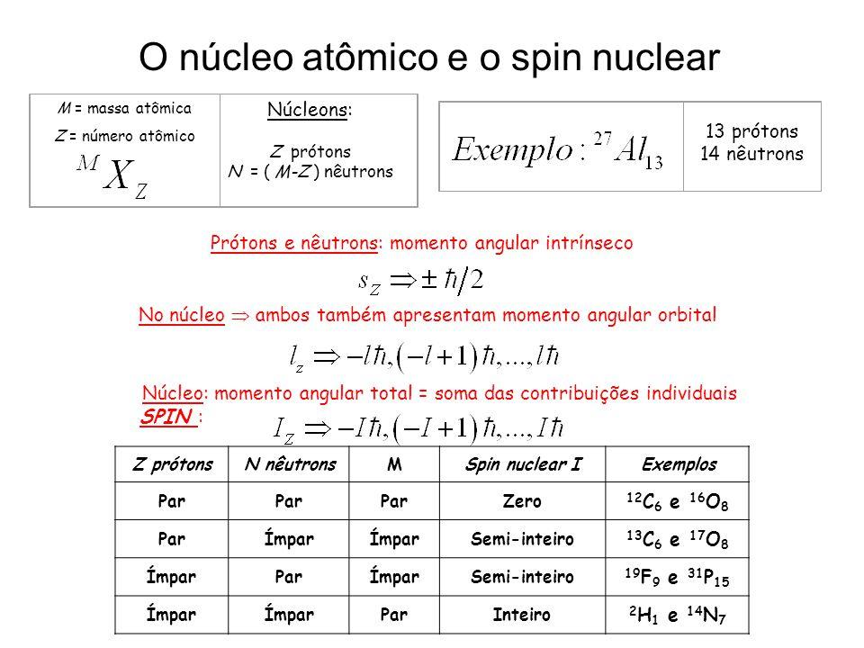 Núcleo: momento angular total = soma das contribuições individuais
