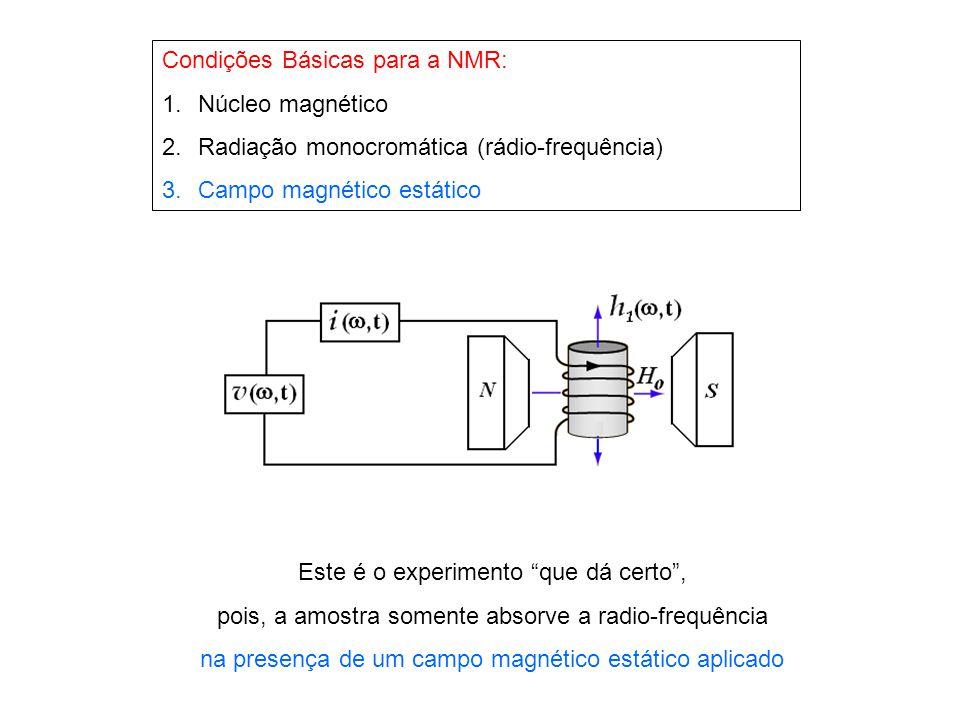 Condições Básicas para a NMR: Núcleo magnético