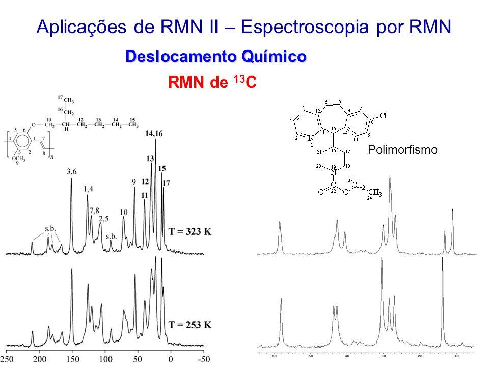 Aplicações de RMN II – Espectroscopia por RMN